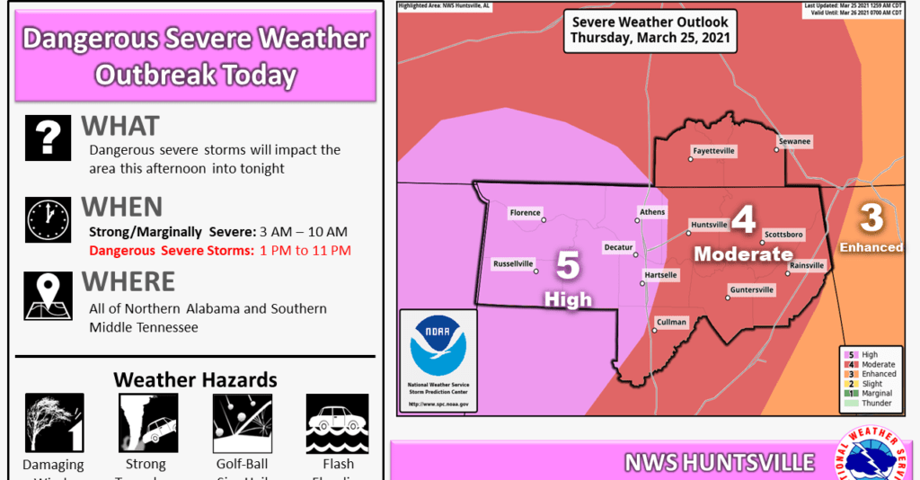 """Prepare for dangerous severe weather on March 25. Parts of Alabama under """"High Risk"""""""